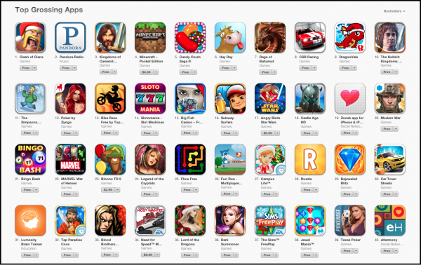 Im Vergleich dazu der Apple App Store / © Apple