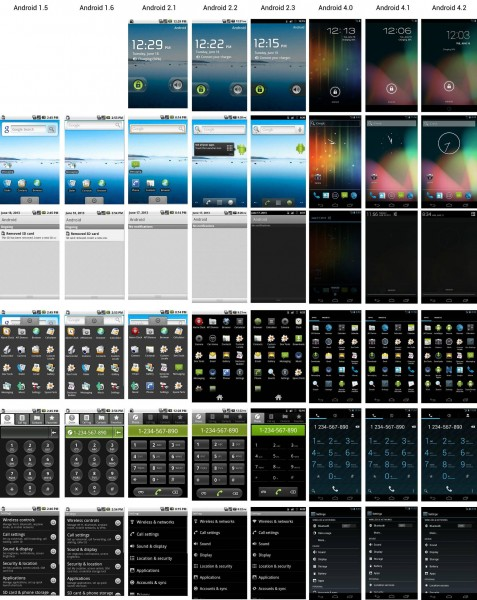 Entwicklung des Android-Designs / © mr03